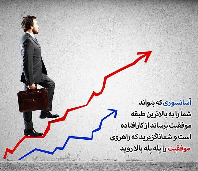 موفقیت پایه چهارم دبیرستان سلام صادقیه - اردوی علمی